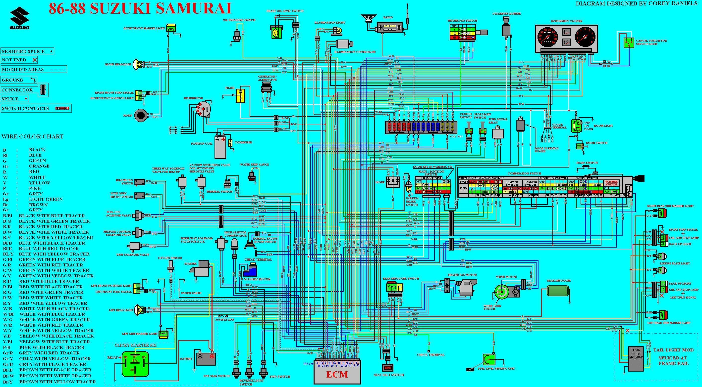 Dices_Samurai_wiring_Diagram suzuki wiring diagram wiring diagram 2002 suzuki xl7 \u2022 free wiring 1988 suzuki samurai radio wiring diagram at n-0.co