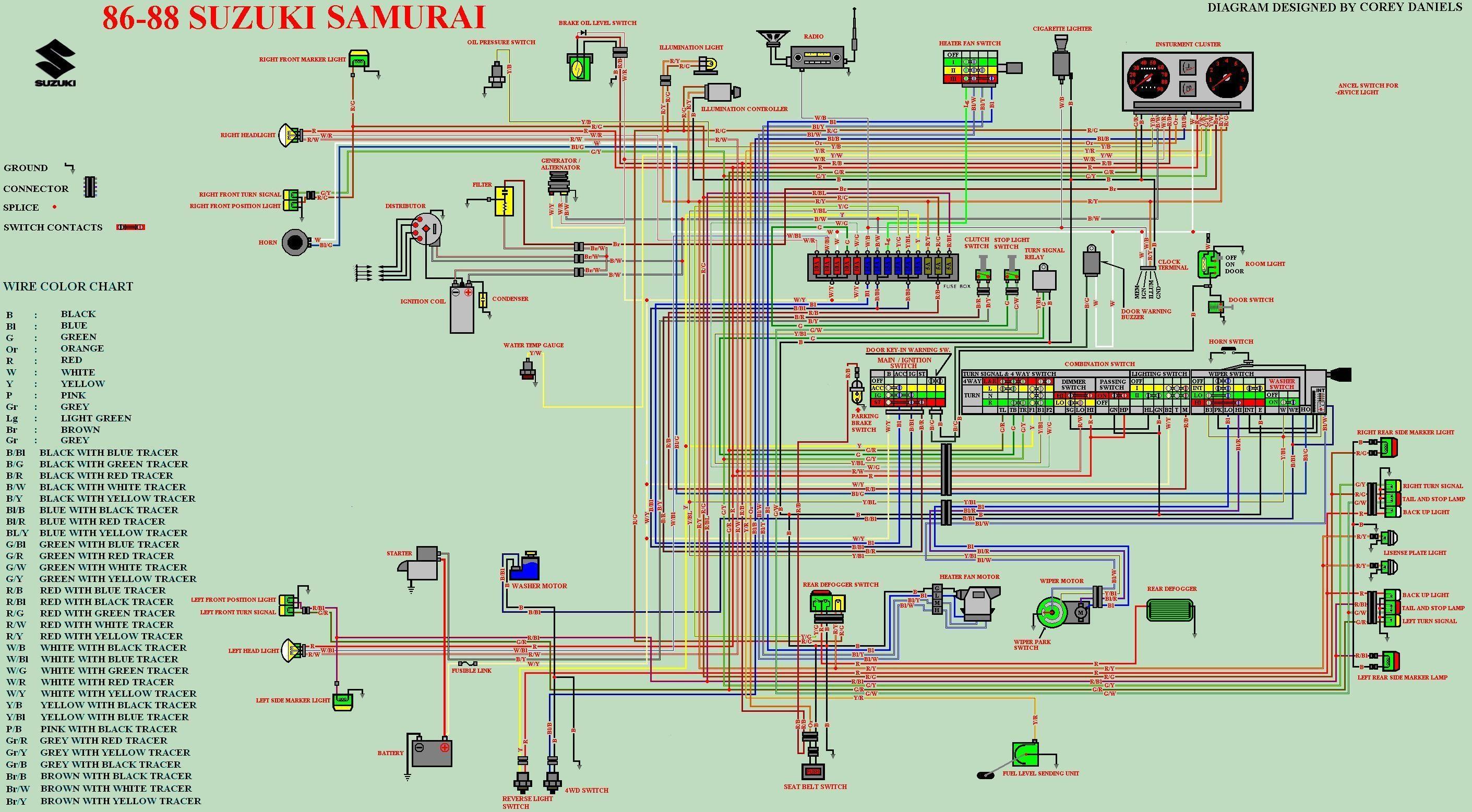 wiring diagram for suzuki samurai - wiring diagrams work-site -  work-site.alcuoredeldiabete.it  al cuore del diabete